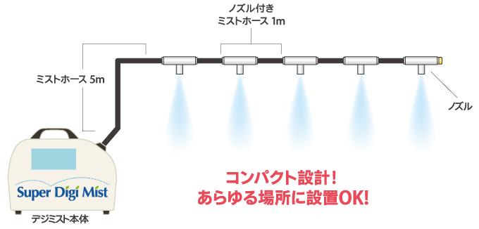 60-94-0110-60_setsuzoku