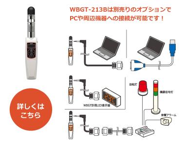 point_WBGT-213B