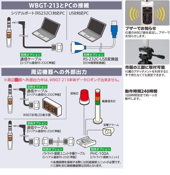 wbgt_setsuzoku
